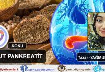 Yağmur KÜÇÜK Akut Pankreatit